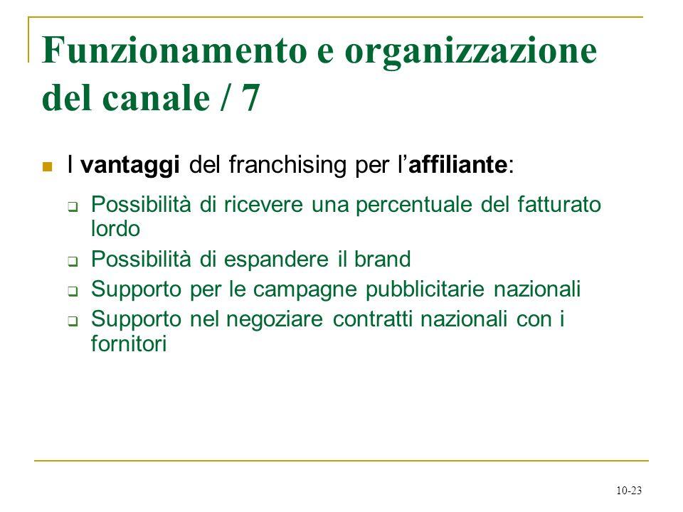 Funzionamento e organizzazione del canale / 7