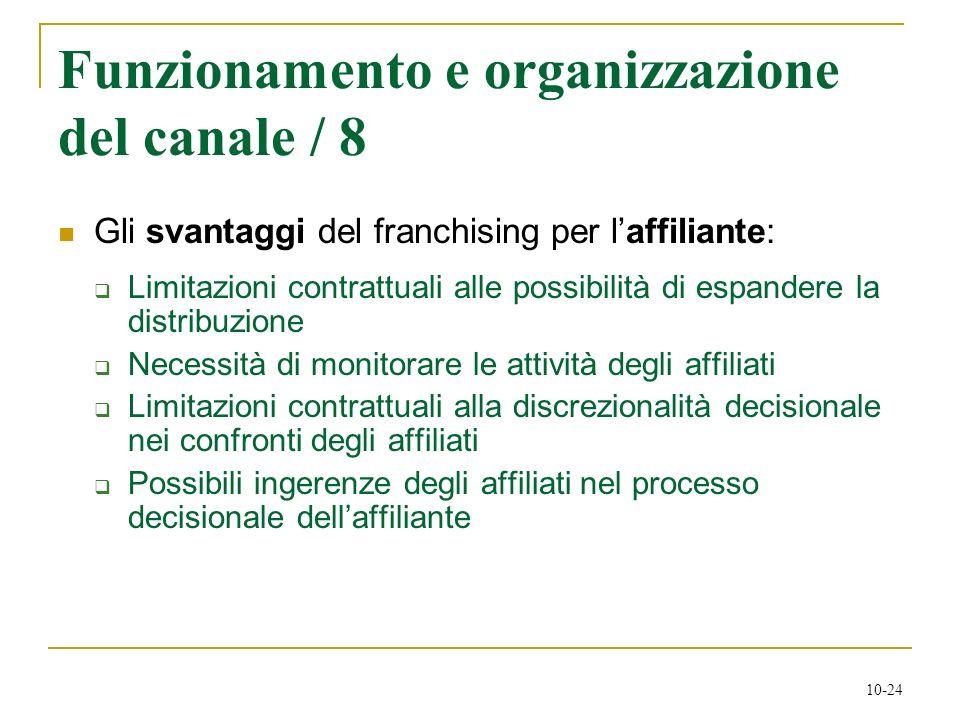 Funzionamento e organizzazione del canale / 8