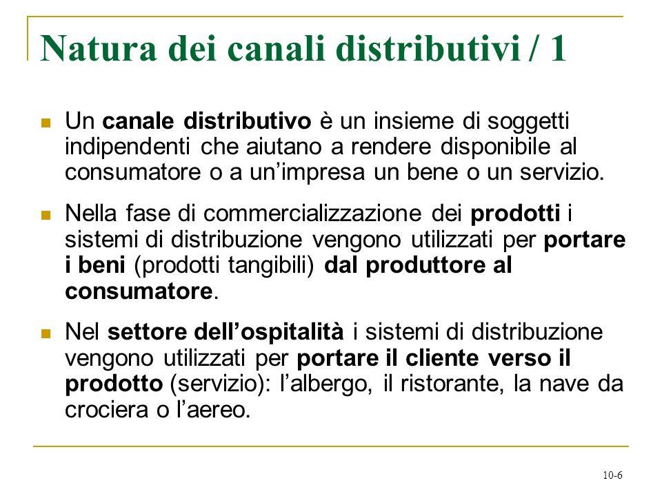 Natura dei canali distributivi / 1