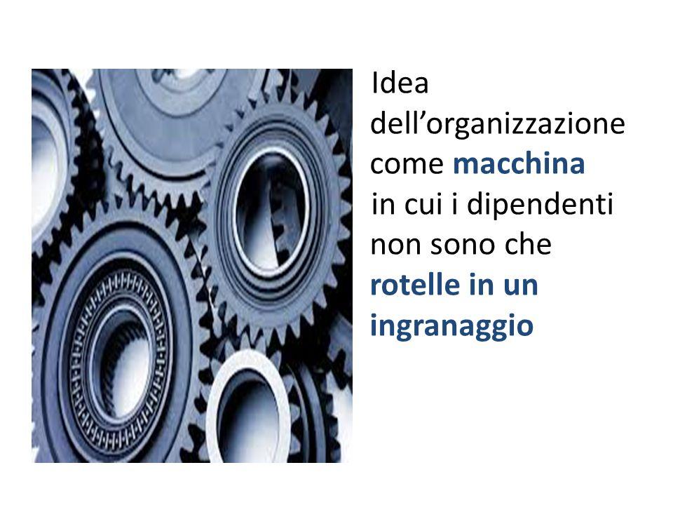 Idea dell'organizzazione come macchina in cui i dipendenti non sono che rotelle in un ingranaggio