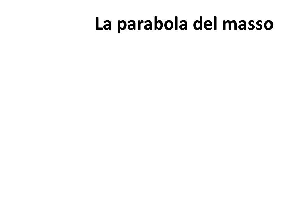 La parabola del masso