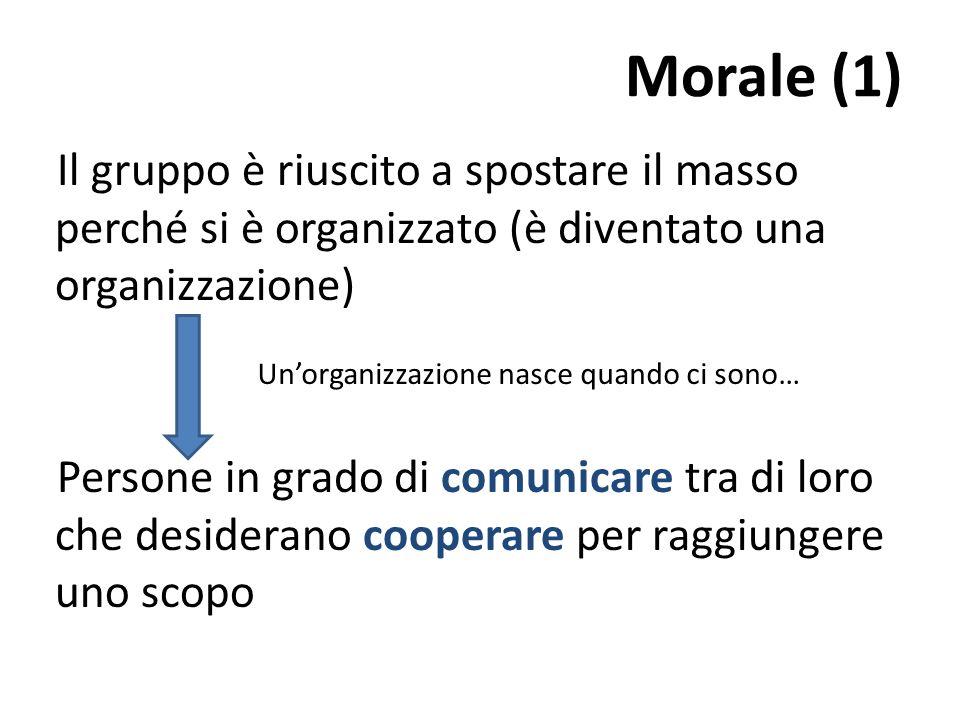 Morale (1)