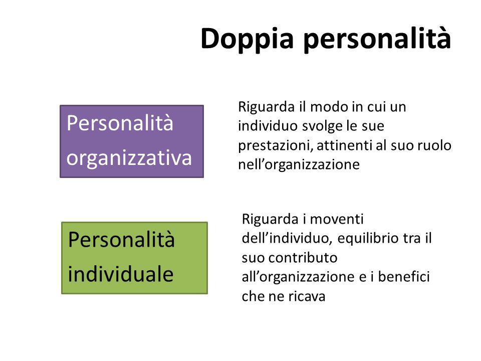 Doppia personalità Personalità organizzativa Personalità individuale