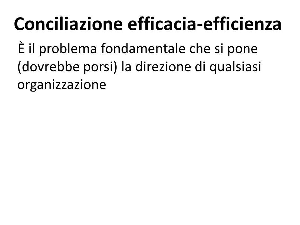 Conciliazione efficacia-efficienza