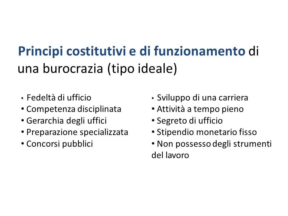 Principi costitutivi e di funzionamento di una burocrazia (tipo ideale)