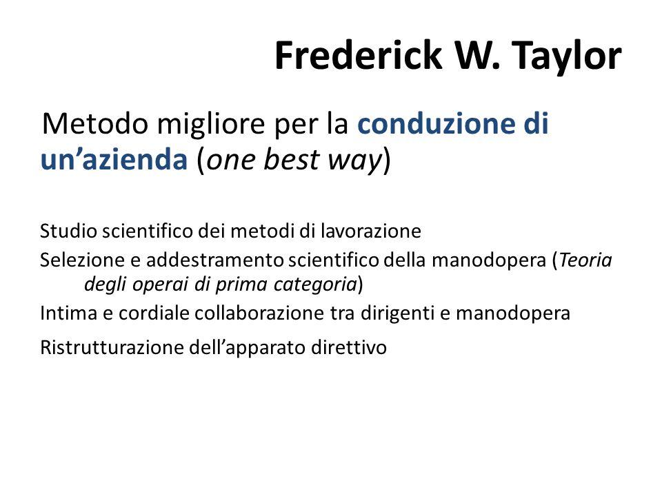 Frederick W. TaylorMetodo migliore per la conduzione di un'azienda (one best way) Studio scientifico dei metodi di lavorazione.