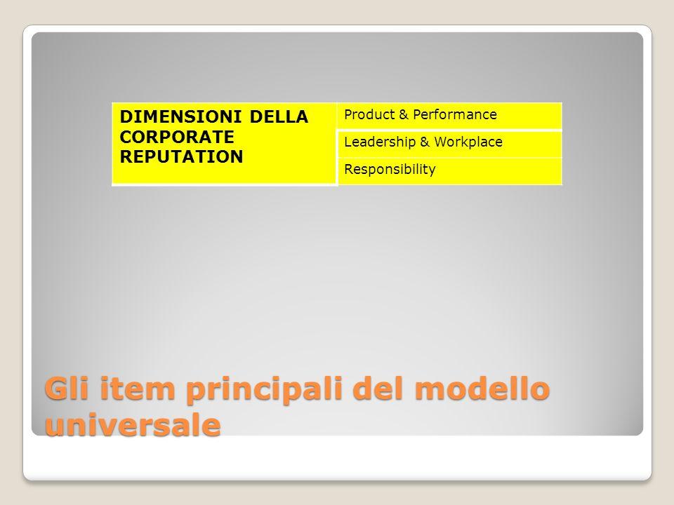 Gli item principali del modello universale
