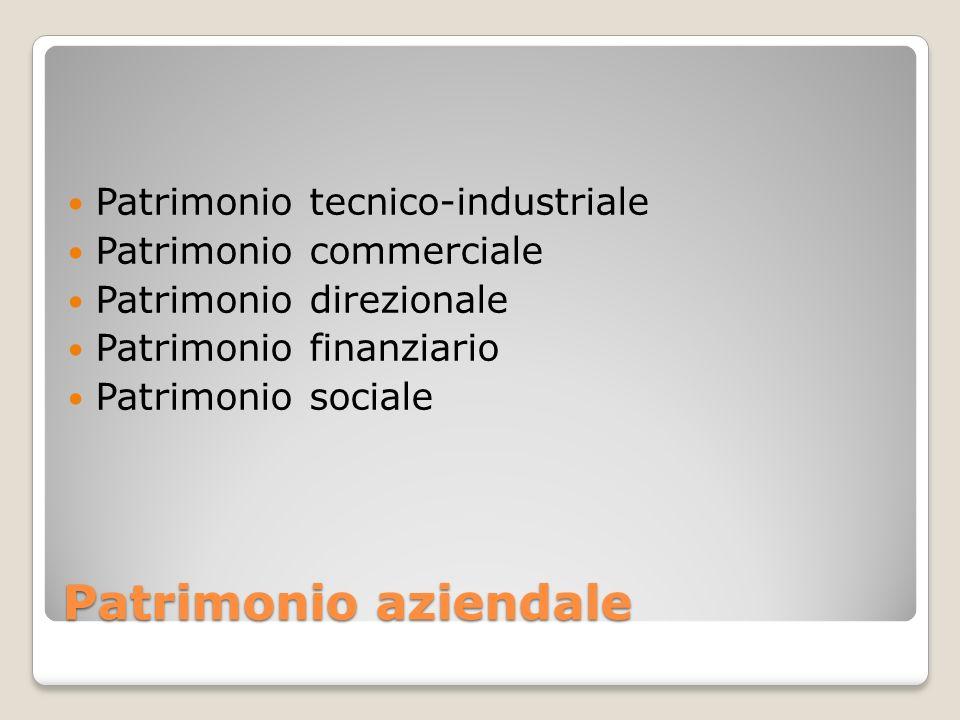 Patrimonio aziendale Patrimonio tecnico-industriale