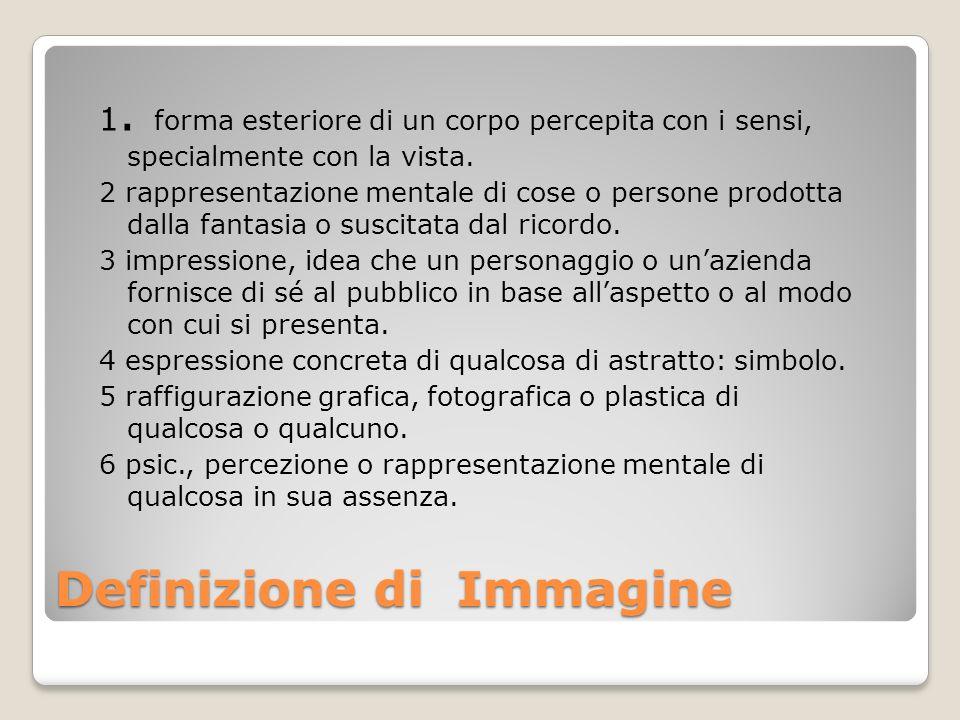 Definizione di Immagine