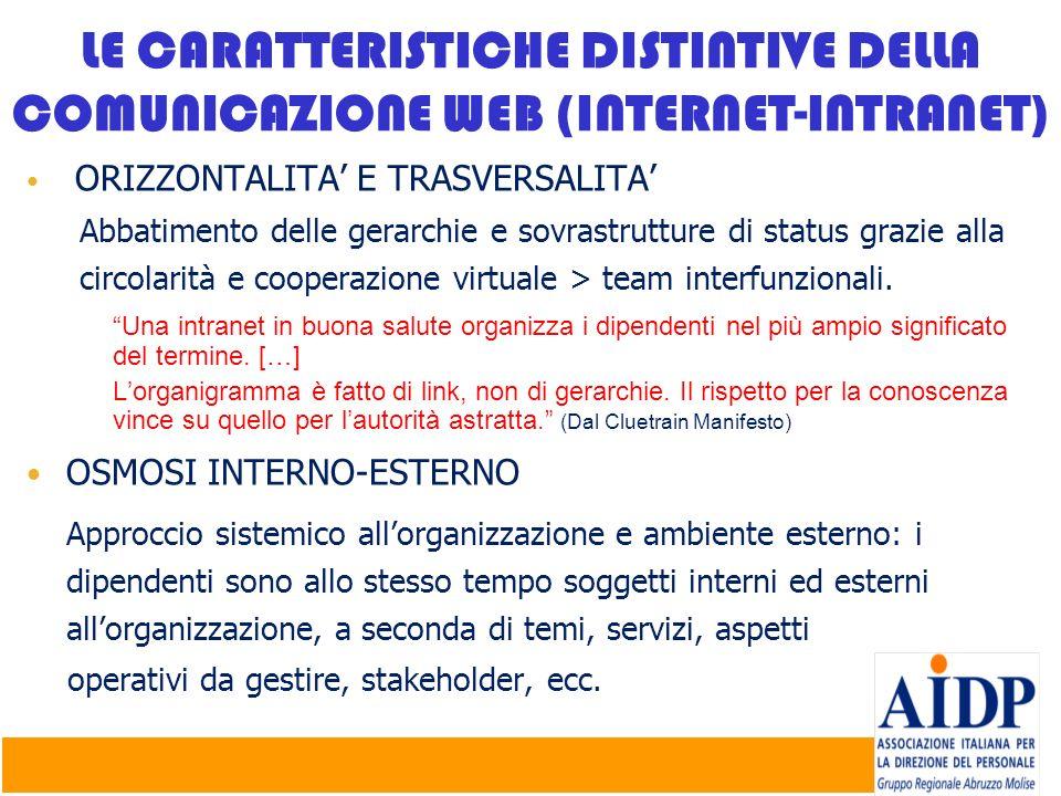 LE CARATTERISTICHE DISTINTIVE DELLA COMUNICAZIONE WEB (INTERNET-INTRANET)