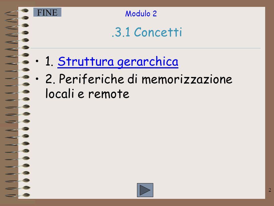 .3.1 Concetti 1. Struttura gerarchica 2. Periferiche di memorizzazione locali e remote