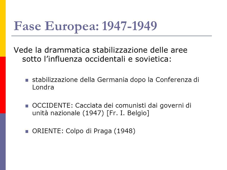 Fase Europea: 1947-1949 Vede la drammatica stabilizzazione delle aree sotto l'influenza occidentali e sovietica: