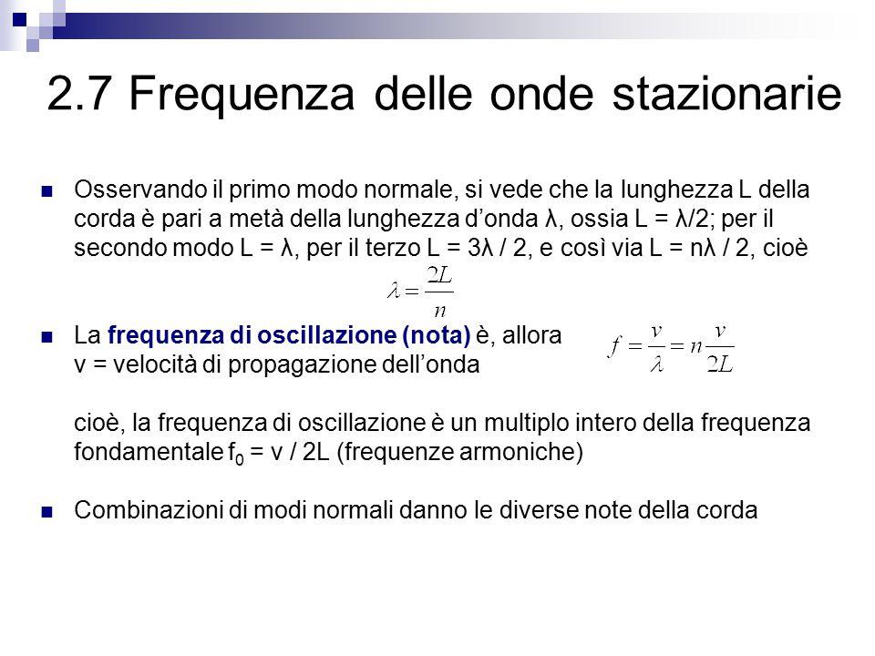 2.7 Frequenza delle onde stazionarie