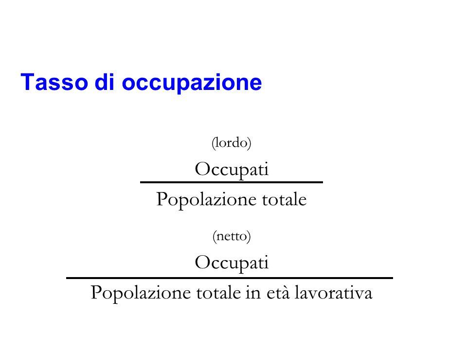 Popolazione totale in età lavorativa