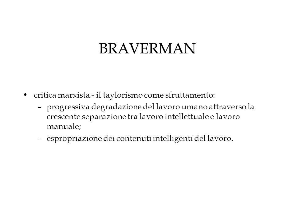 BRAVERMAN critica marxista - il taylorismo come sfruttamento: