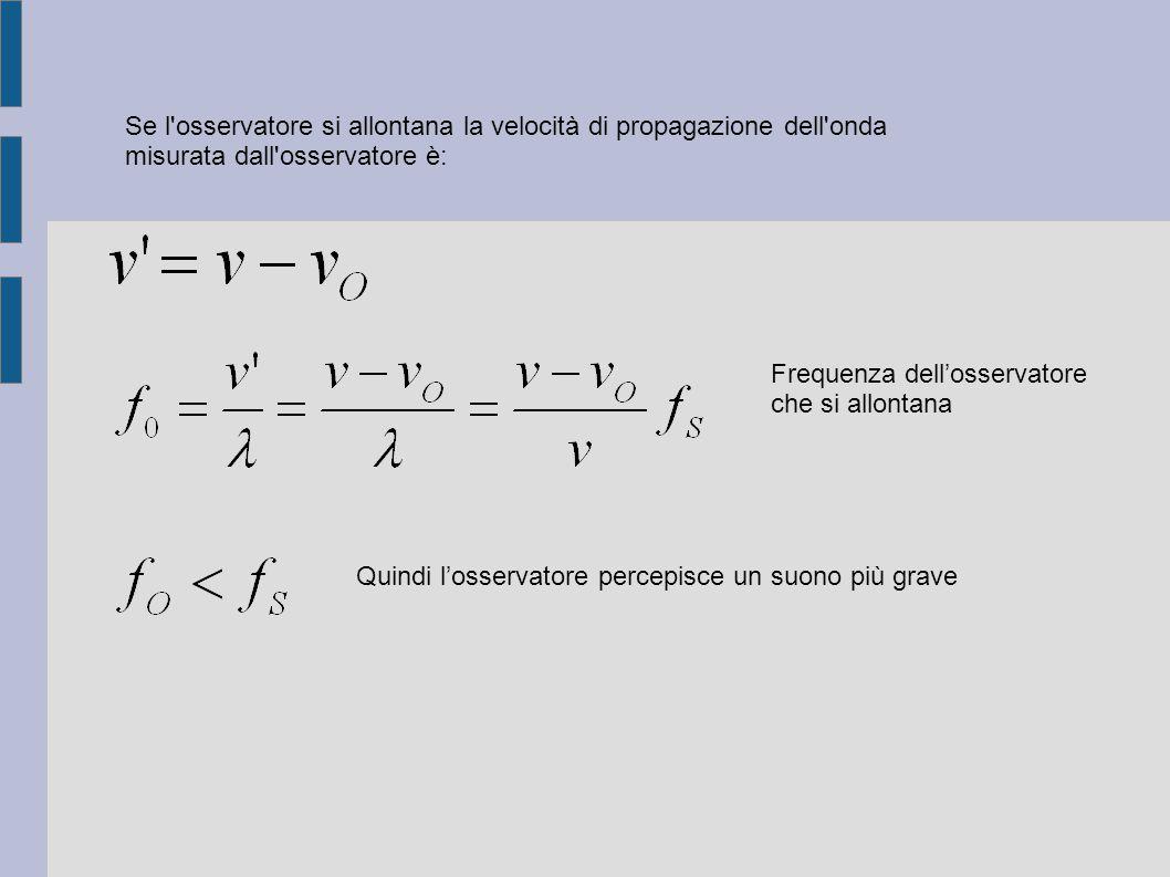 Se l osservatore si allontana la velocità di propagazione dell onda misurata dall osservatore è: