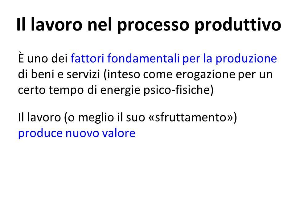 Il lavoro nel processo produttivo