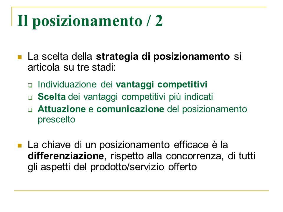 Il posizionamento / 2 La scelta della strategia di posizionamento si articola su tre stadi: Individuazione dei vantaggi competitivi.