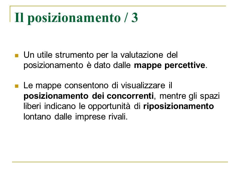 Il posizionamento / 3 Un utile strumento per la valutazione del posizionamento è dato dalle mappe percettive.