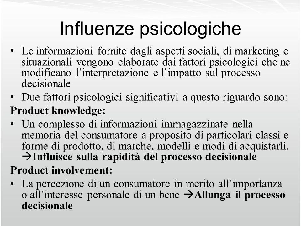 Influenze psicologiche
