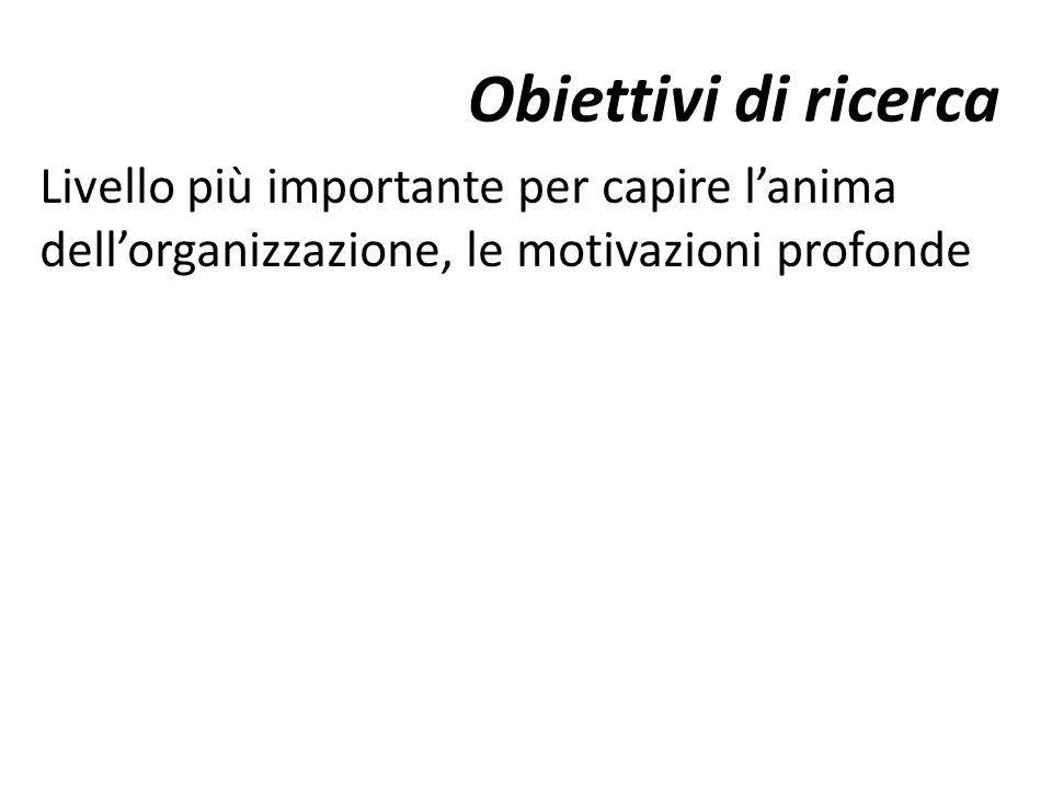 Obiettivi di ricerca Livello più importante per capire l'anima dell'organizzazione, le motivazioni profonde.