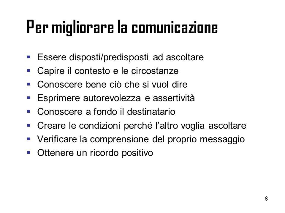 Per migliorare la comunicazione