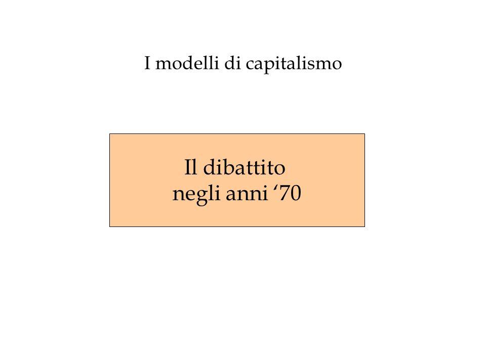 I modelli di capitalismo