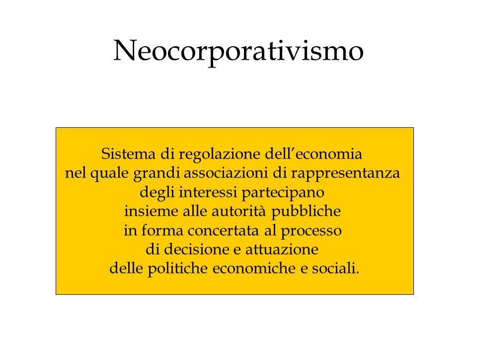 Neocorporativismo Sistema di regolazione dell'economia