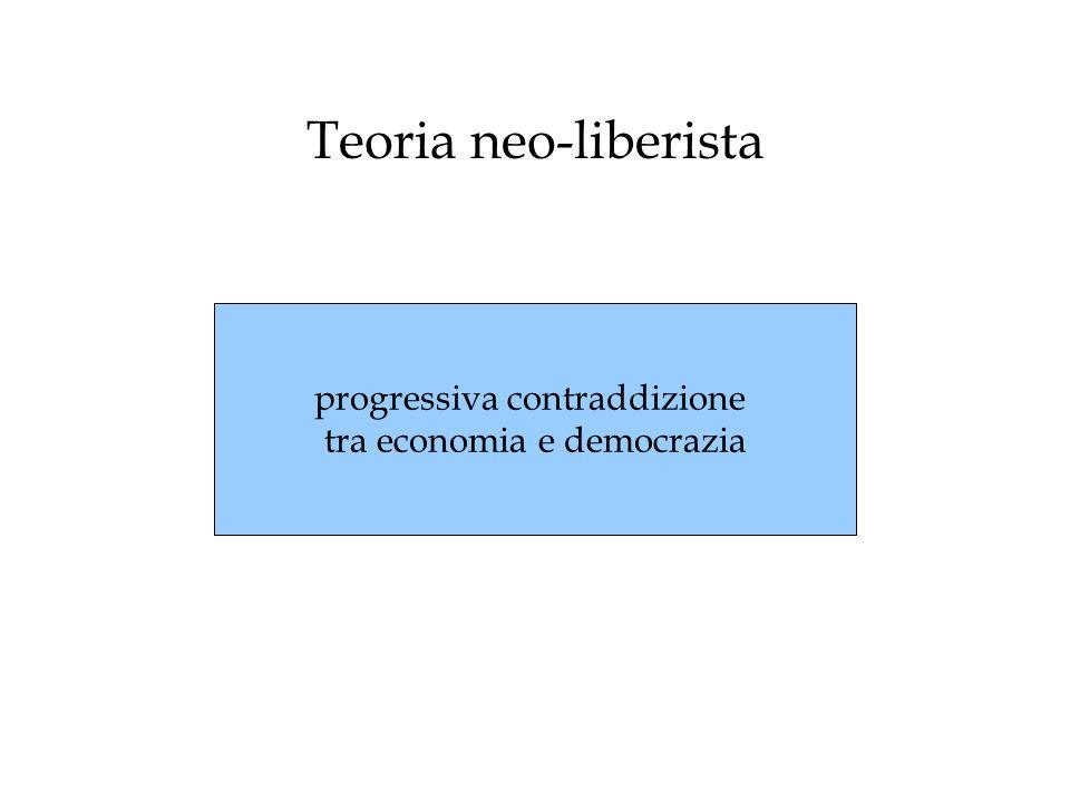 Teoria neo-liberista progressiva contraddizione