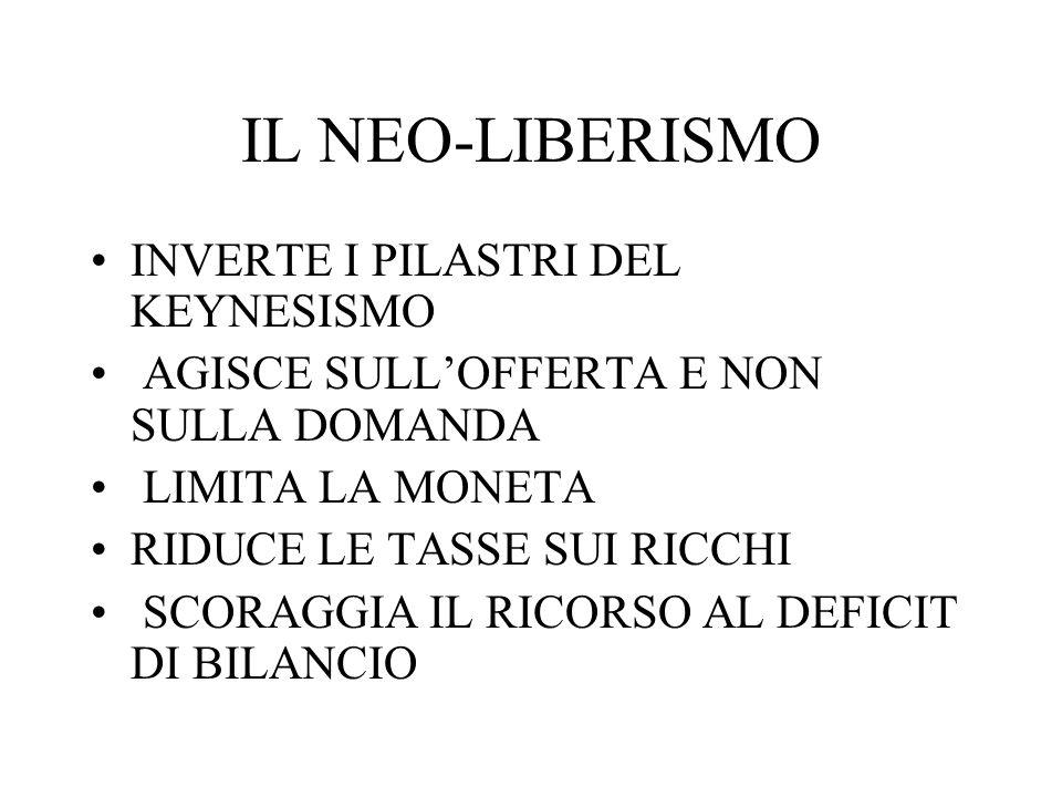 IL NEO-LIBERISMO INVERTE I PILASTRI DEL KEYNESISMO