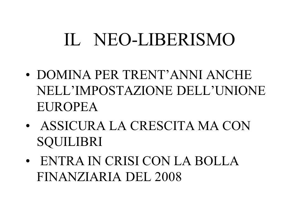 IL NEO-LIBERISMO DOMINA PER TRENT'ANNI ANCHE NELL'IMPOSTAZIONE DELL'UNIONE EUROPEA. ASSICURA LA CRESCITA MA CON SQUILIBRI.