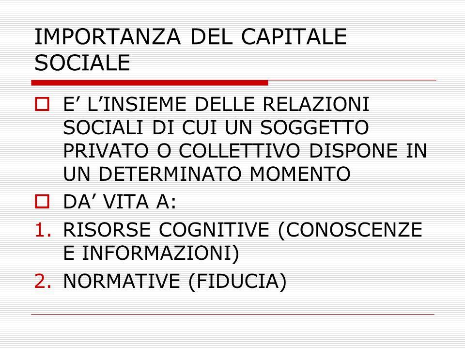 IMPORTANZA DEL CAPITALE SOCIALE