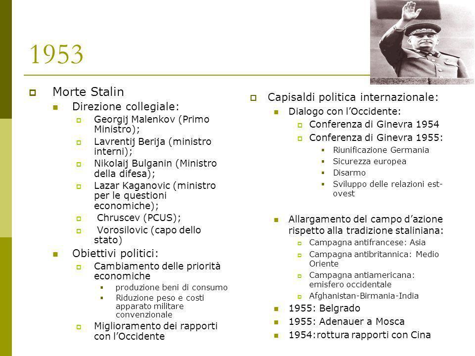 1953 Morte Stalin Direzione collegiale: