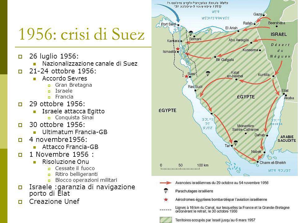 1956: crisi di Suez 26 luglio 1956: 21-24 ottobre 1956: