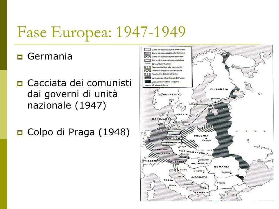Fase Europea: 1947-1949 Germania