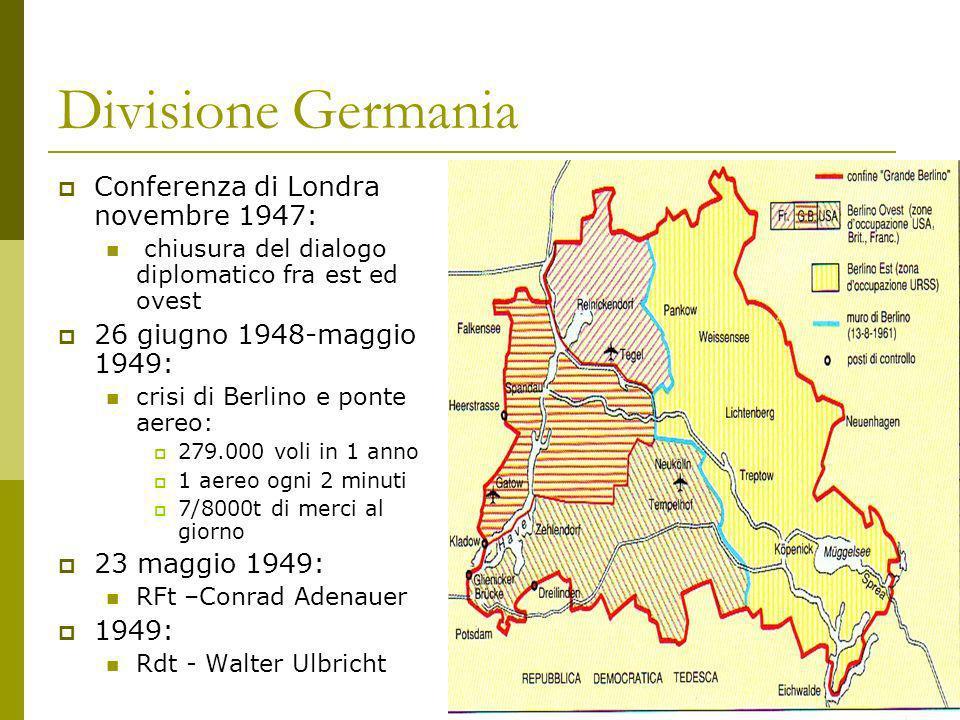 Divisione Germania Conferenza di Londra novembre 1947: