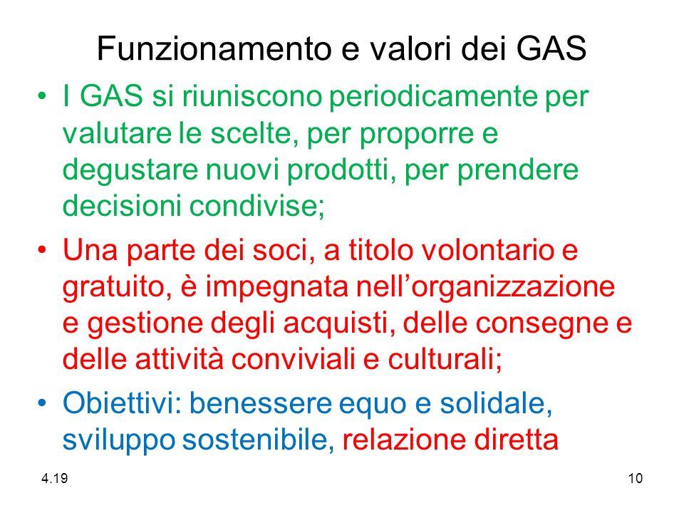 Funzionamento e valori dei GAS