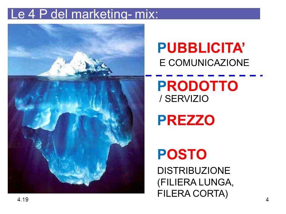 PUBBLICITA' PRODOTTO PREZZO POSTO Le 4 P del marketing- mix: