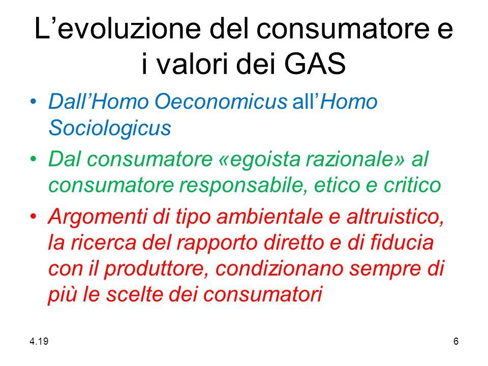 L'evoluzione del consumatore e i valori dei GAS