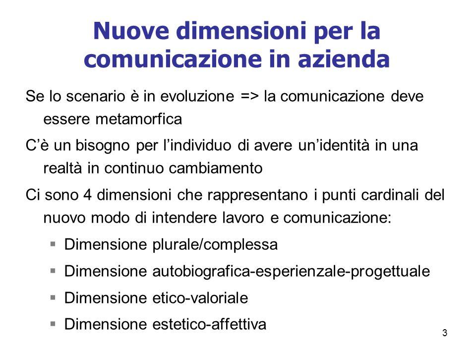 Nuove dimensioni per la comunicazione in azienda