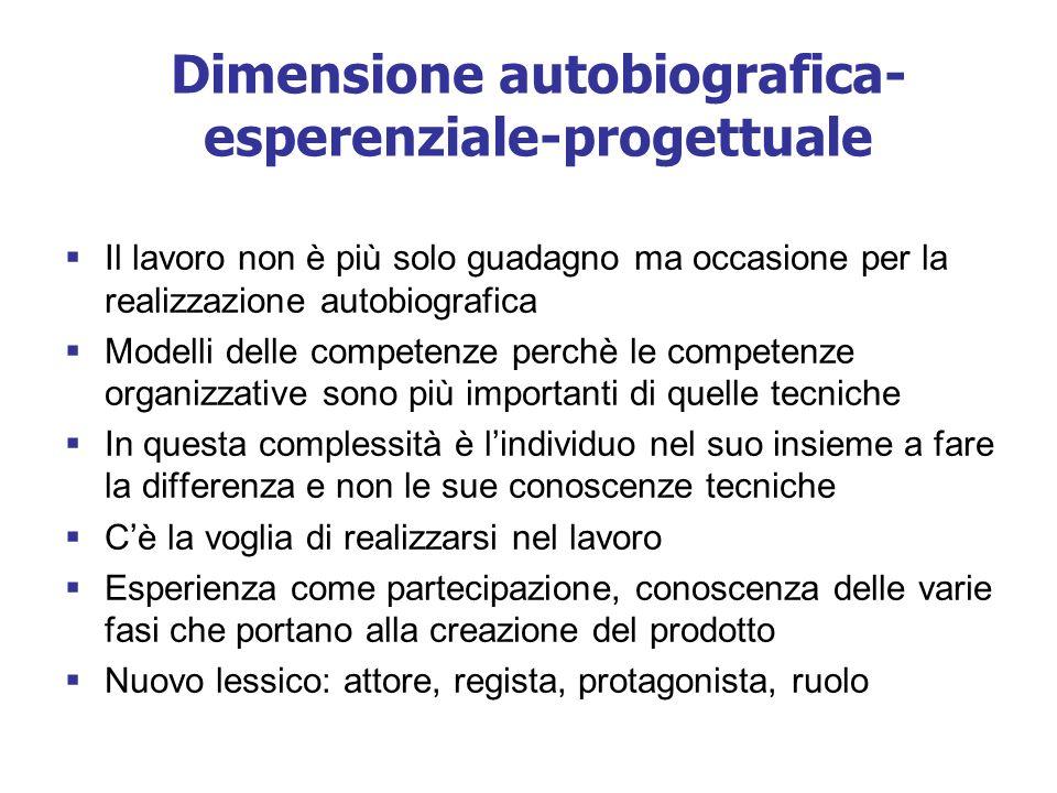 Dimensione autobiografica-esperenziale-progettuale