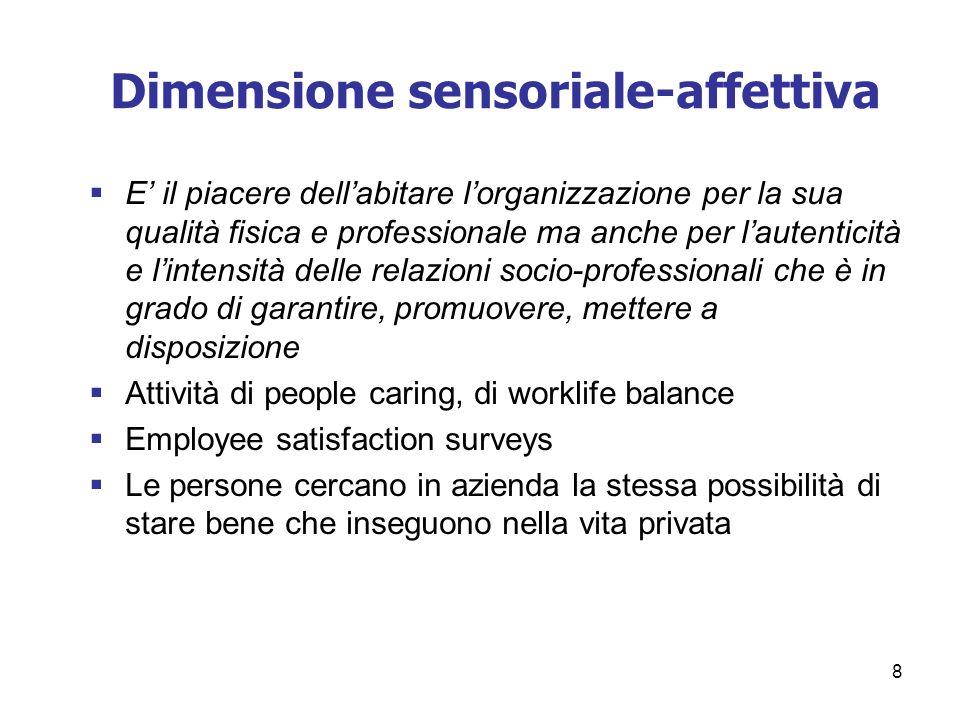 Dimensione sensoriale-affettiva