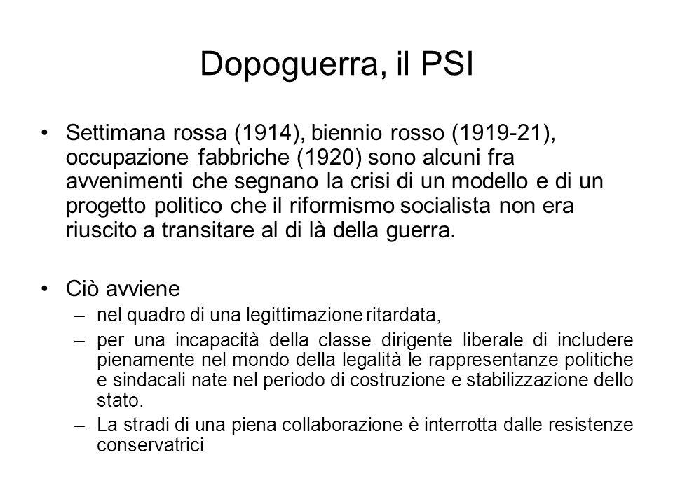 Dopoguerra, il PSI