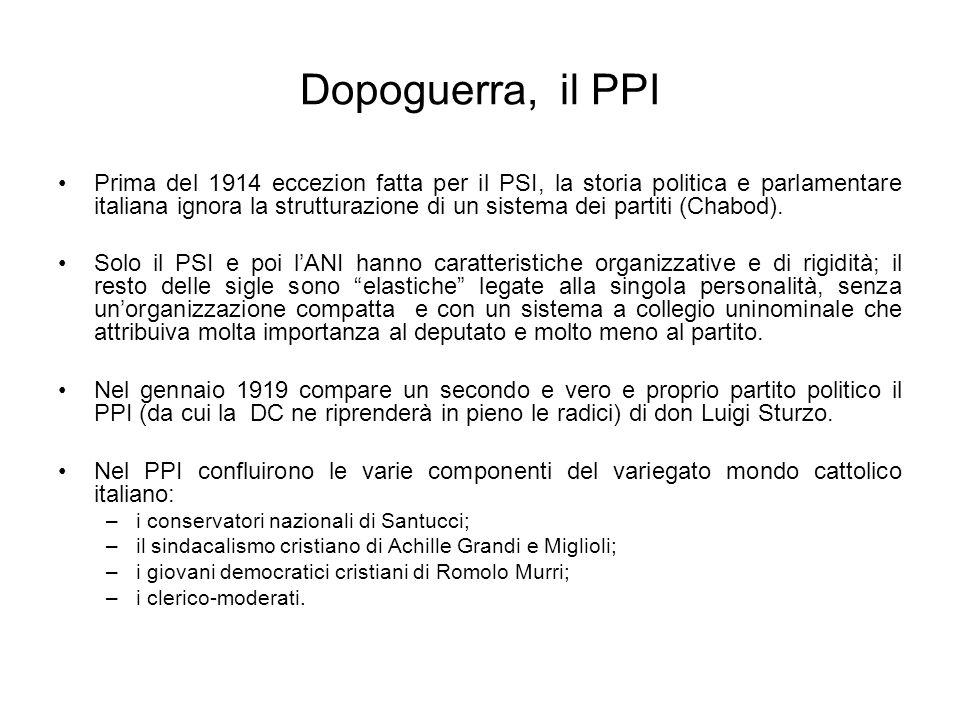 Dopoguerra, il PPI