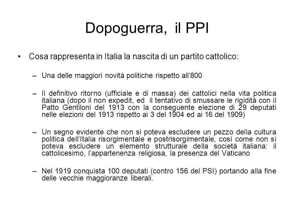 Dopoguerra, il PPI Cosa rappresenta in Italia la nascita di un partito cattolico: Una delle maggiori novità politiche rispetto all'800.