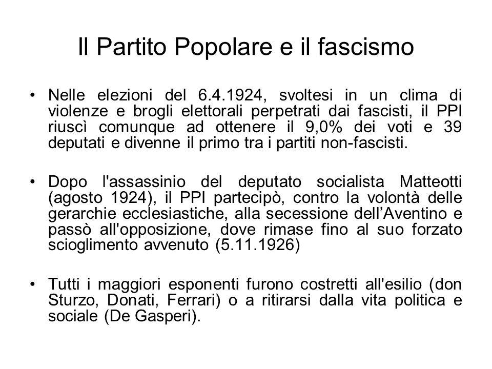 Il Partito Popolare e il fascismo