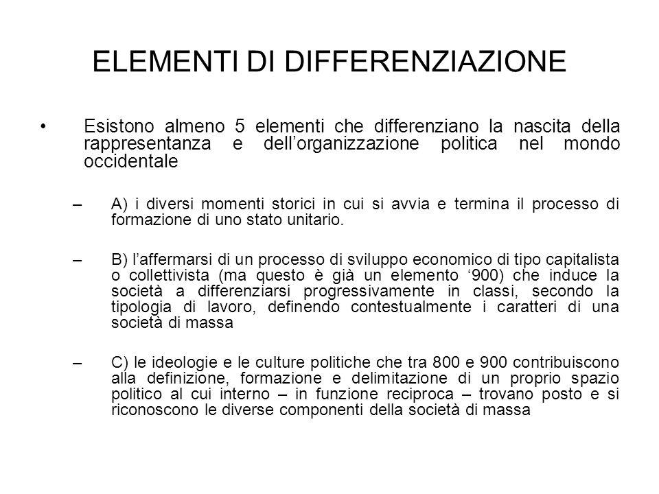 ELEMENTI DI DIFFERENZIAZIONE
