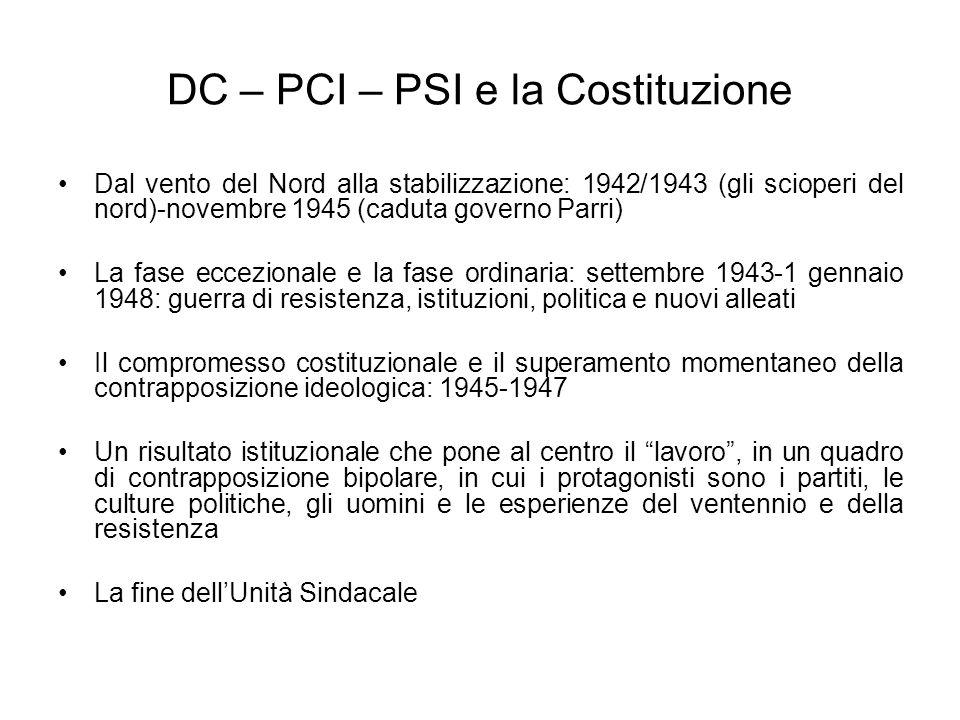 DC – PCI – PSI e la Costituzione