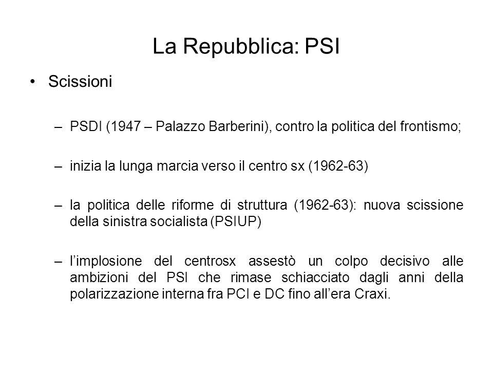 La Repubblica: PSI Scissioni