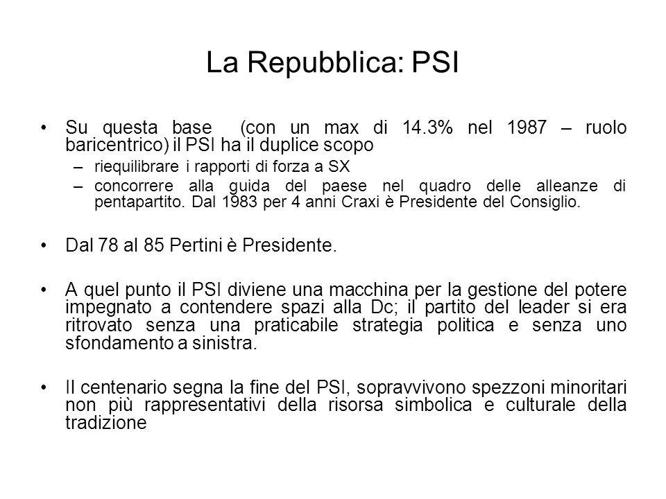 La Repubblica: PSI Su questa base (con un max di 14.3% nel 1987 – ruolo baricentrico) il PSI ha il duplice scopo.